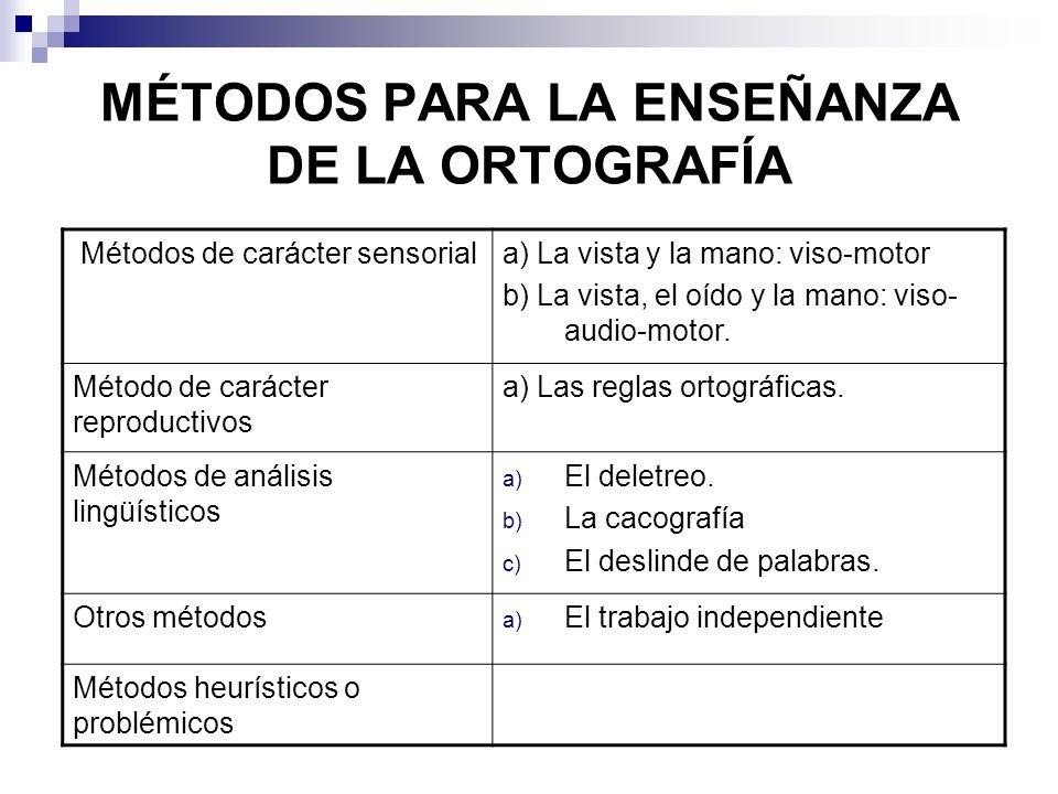 MÉTODOS PARA LA ENSEÑANZA DE LA ORTOGRAFÍA Métodos de carácter sensoriala) La vista y la mano: viso-motor b) La vista, el oído y la mano: viso- audio-