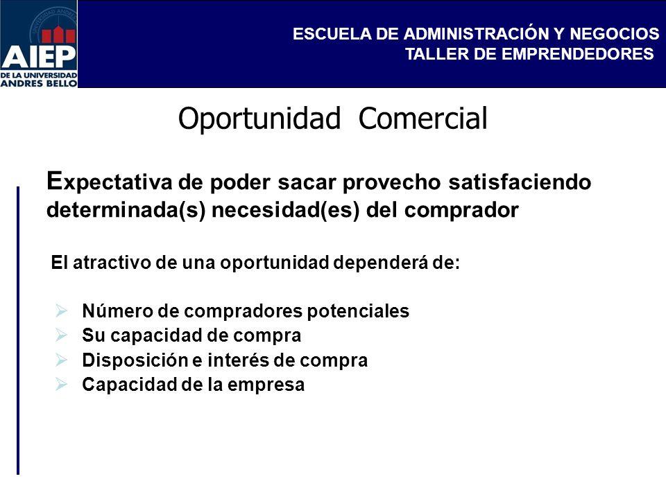 ESCUELA DE ADMINISTRACIÓN Y NEGOCIOS TALLER DE EMPRENDEDORES Oportunidad Comercial El atractivo de una oportunidad dependerá de: Número de compradores
