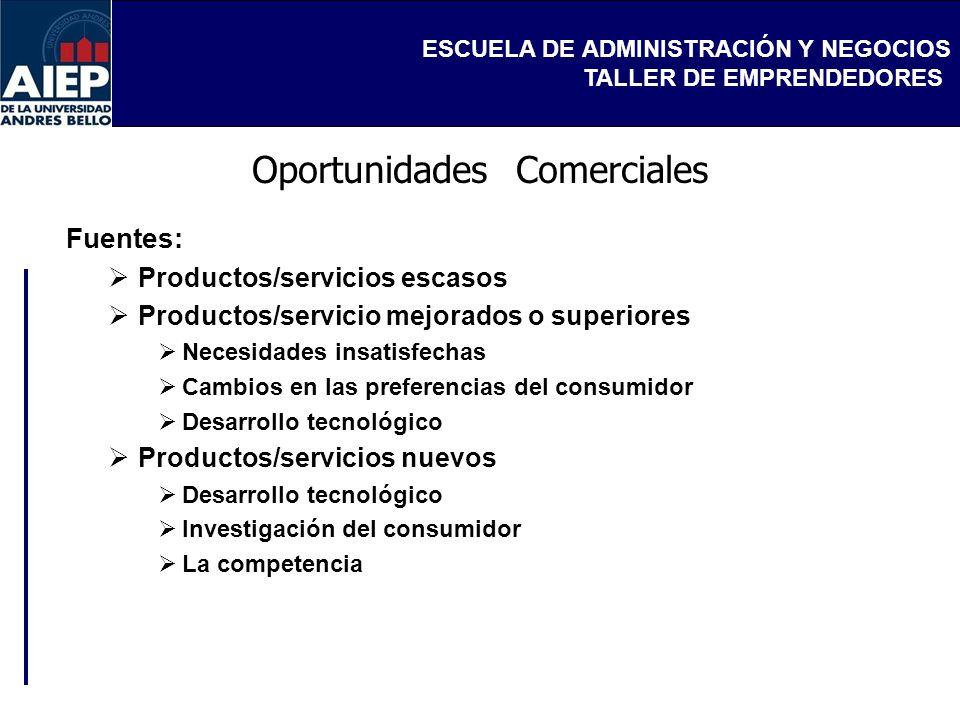 ESCUELA DE ADMINISTRACIÓN Y NEGOCIOS TALLER DE EMPRENDEDORES Oportunidades Comerciales Fuentes: Productos/servicios escasos Productos/servicio mejorad