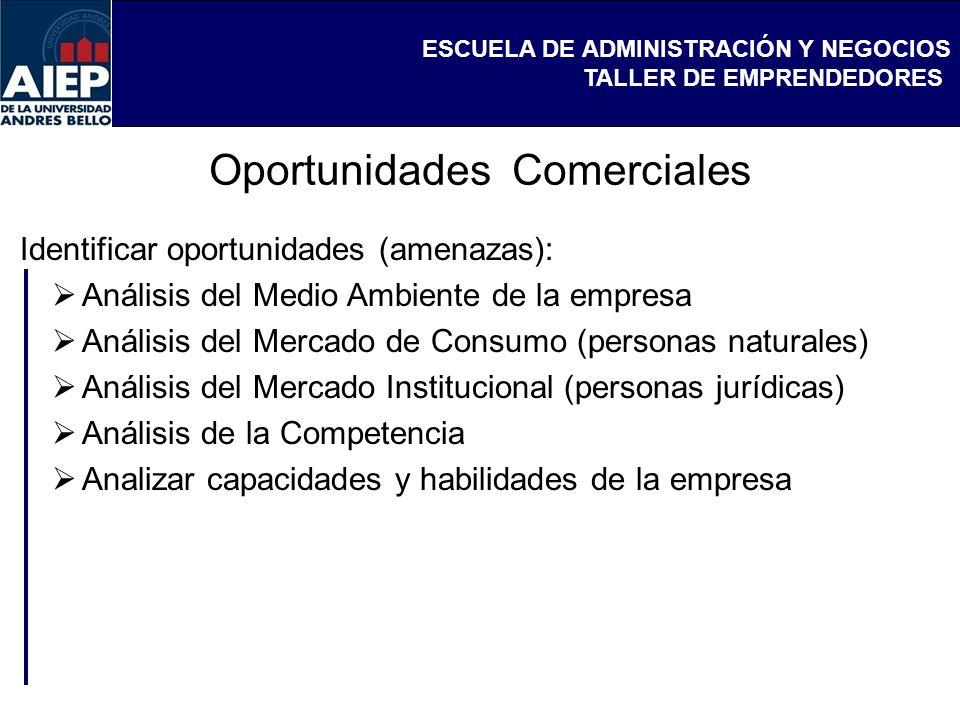 ESCUELA DE ADMINISTRACIÓN Y NEGOCIOS TALLER DE EMPRENDEDORES Oportunidades Comerciales Identificar oportunidades (amenazas): Análisis del Medio Ambien