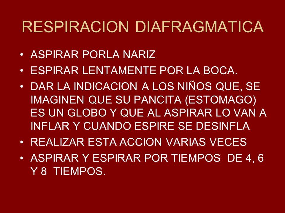 RESPIRACION DIAFRAGMATICA ASPIRAR PORLA NARIZ ESPIRAR LENTAMENTE POR LA BOCA. DAR LA INDICACION A LOS NIÑOS QUE, SE IMAGINEN QUE SU PANCITA (ESTOMAGO)