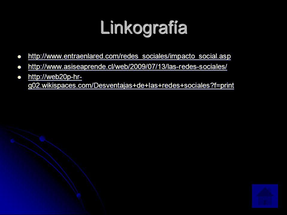 Linkografía http://www.entraenlared.com/redes_sociales/impacto_social.asp http://www.entraenlared.com/redes_sociales/impacto_social.asp http://www.entraenlared.com/redes_sociales/impacto_social.asp http://www.asiseaprende.cl/web/2009/07/13/las-redes-sociales/ http://www.asiseaprende.cl/web/2009/07/13/las-redes-sociales/ http://www.asiseaprende.cl/web/2009/07/13/las-redes-sociales/ http://web20p-hr- g02.wikispaces.com/Desventajas+de+las+redes+sociales f=print http://web20p-hr- g02.wikispaces.com/Desventajas+de+las+redes+sociales f=print http://web20p-hr- g02.wikispaces.com/Desventajas+de+las+redes+sociales f=print http://web20p-hr- g02.wikispaces.com/Desventajas+de+las+redes+sociales f=print