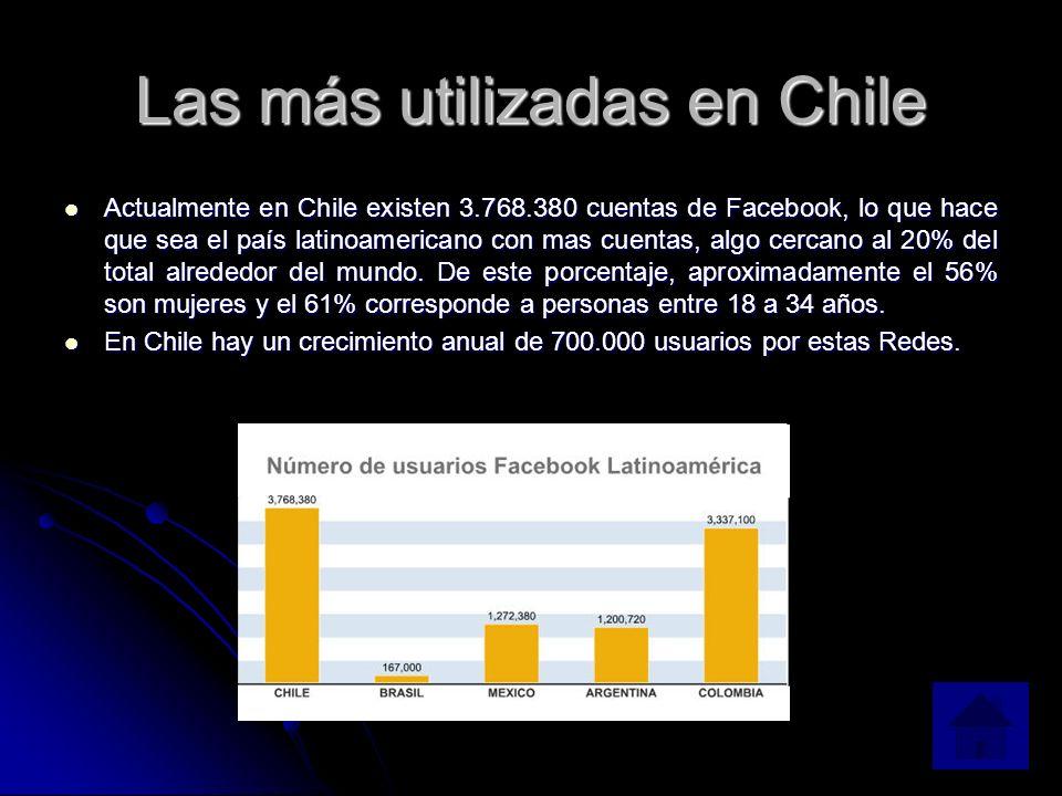 Las más utilizadas en Chile Actualmente en Chile existen 3.768.380 cuentas de Facebook, lo que hace que sea el país latinoamericano con mas cuentas, algo cercano al 20% del total alrededor del mundo.