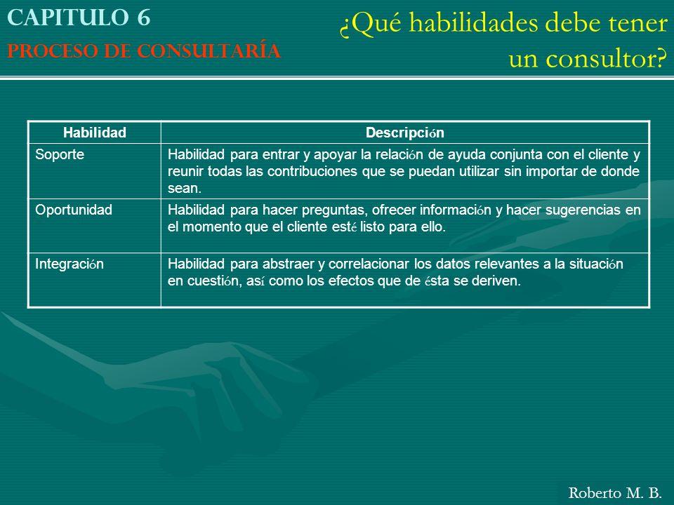 Capitulo 6 Proceso de consultaría ¿Qué habilidades debe tener un consultor? Habilidad Descripci ó n Soporte Habilidad para entrar y apoyar la relaci ó