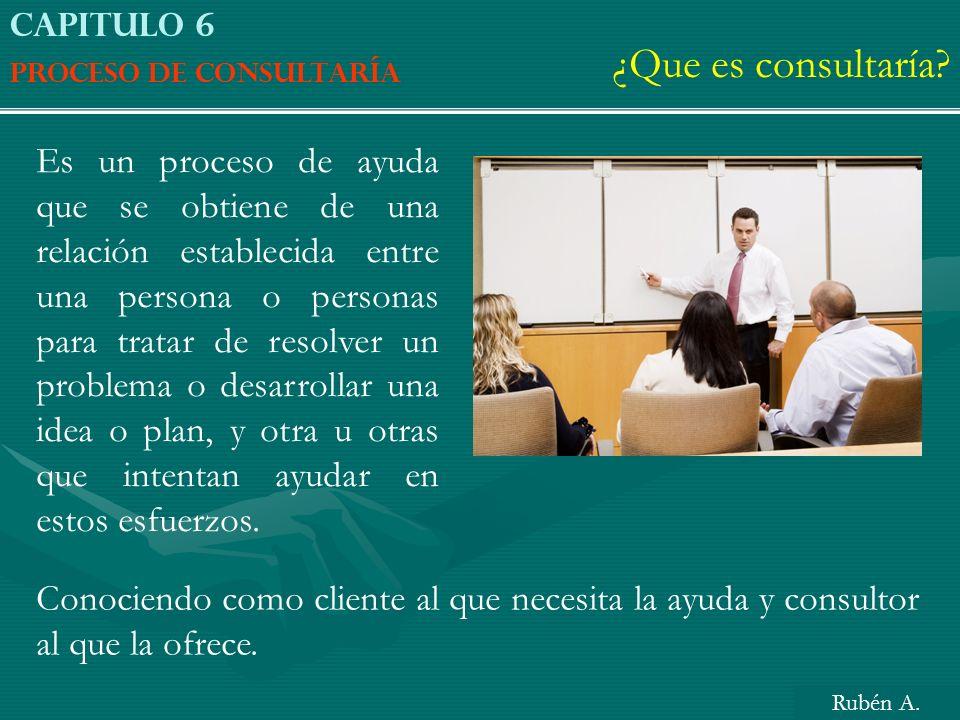 Capitulo 6 Proceso de consultaría ¿Que es consultaría? Es un proceso de ayuda que se obtiene de una relación establecida entre una persona o personas