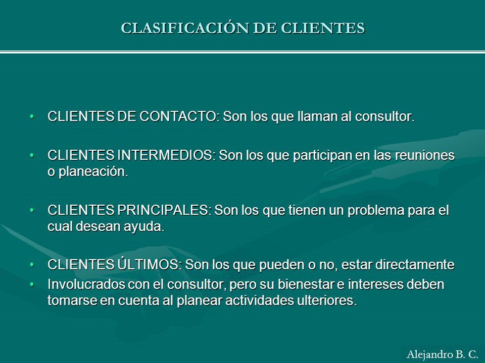 CLASIFICACIÓN DE CLIENTES CLIENTES DE CONTACTO: Son los que llaman al consultor.CLIENTES DE CONTACTO: Son los que llaman al consultor. CLIENTES INTERM