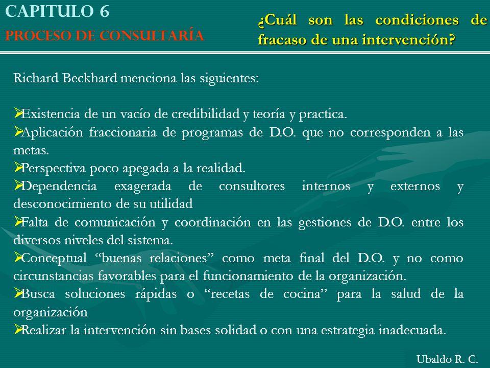 ¿Cuál son las condiciones de fracaso de una intervención? Capitulo 6 Proceso de consultaría Richard Beckhard menciona las siguientes: Existencia de un