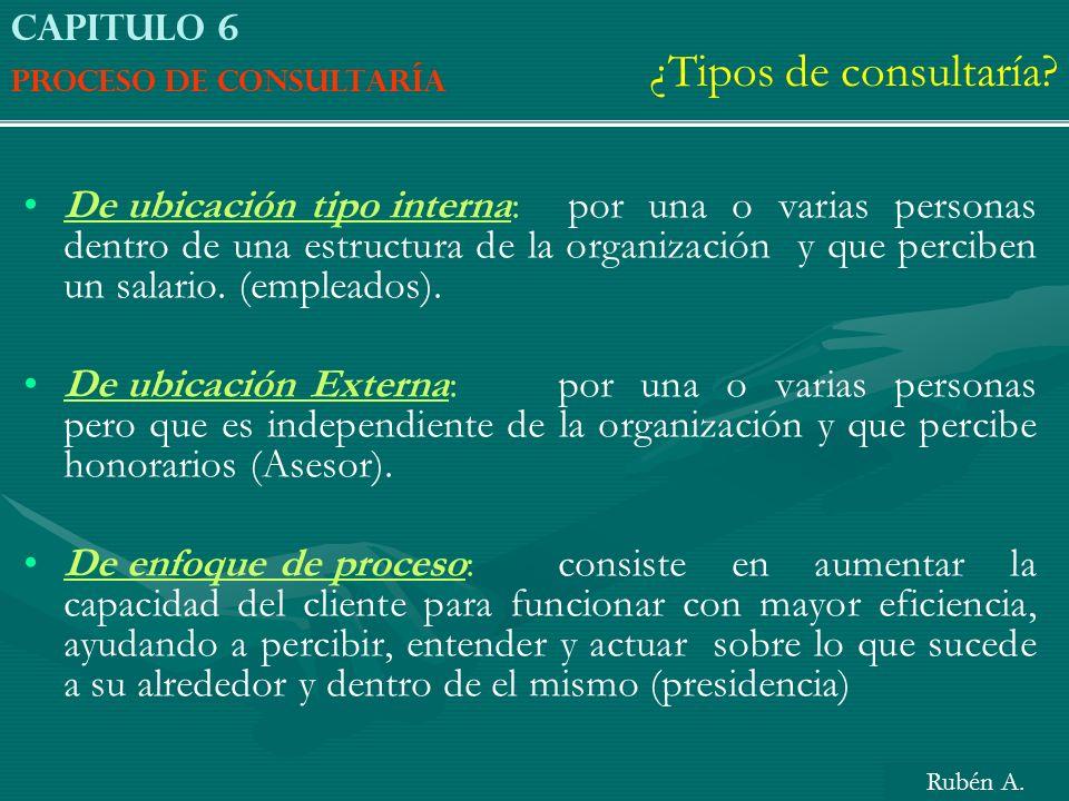 De ubicación tipo interna: por una o varias personas dentro de una estructura de la organización y que perciben un salario. (empleados). De ubicación