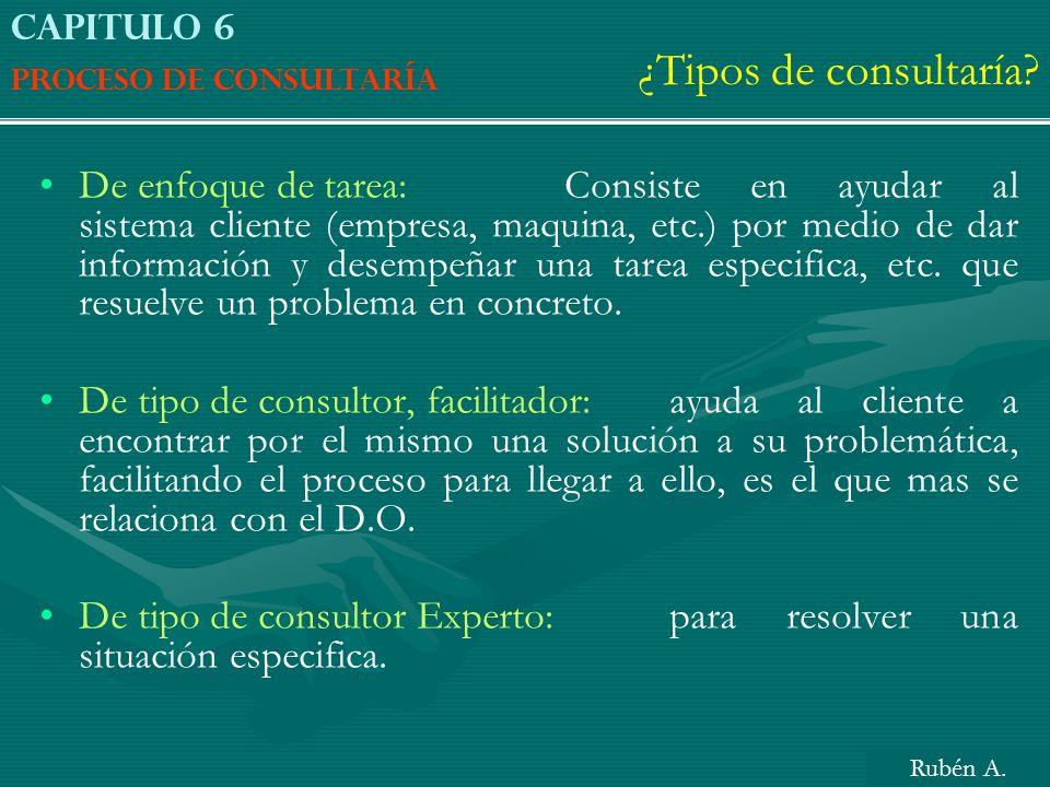 Capitulo 6 Proceso de consultaría ¿CUANDO SE CONTRATA O SOLICITA UN SERVICIO DE CONSULTORIA.