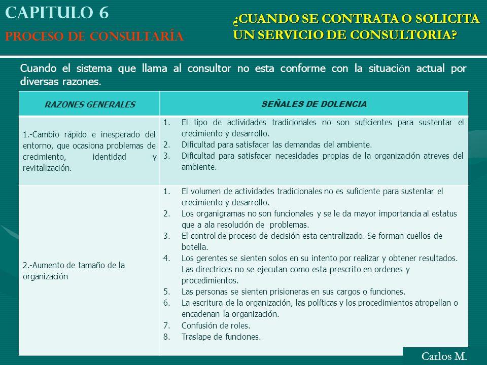 Capitulo 6 Proceso de consultaría ¿CUANDO SE CONTRATA O SOLICITA UN SERVICIO DE CONSULTORIA? Cuando el sistema que llama al consultor no esta conforme