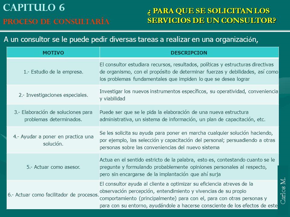 A un consultor se le puede pedir diversas tareas a realizar en una organizaci ó n, MOTIVODESCRIPCION 1.- Estudio de la empresa. El consultor estudiara