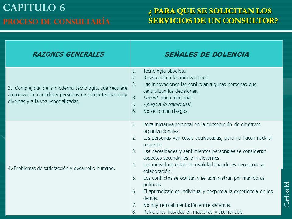 Capitulo 6 Proceso de consultaría ¿Cuáles son las funciones que un consultor desempeña.