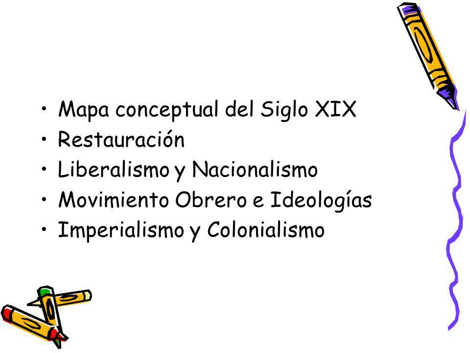 Mapa conceptual del Siglo XIX Restauración Liberalismo y Nacionalismo Movimiento Obrero e Ideologías Imperialismo y Colonialismo