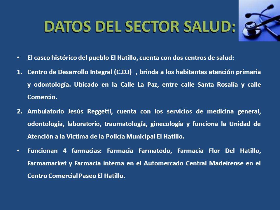 DATOS DEL SECTOR SALUD: El casco histórico del pueblo El Hatillo, cuenta con dos centros de salud: 1.Centro de Desarrollo Integral (C.D.I), brinda a l