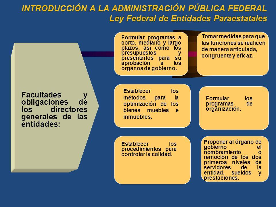 INTRODUCCIÓN A LA ADMINISTRACIÓN PÚBLICA FEDERAL Ley Federal de Entidades Paraestatales El Estatuto Orgánico y sus reformas o modificaciones.