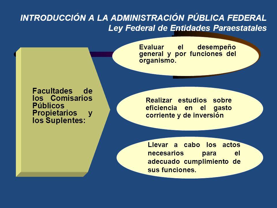 INTRODUCCIÓN A LA ADMINISTRACIÓN PÚBLICA FEDERAL Ley Federal de Entidades Paraestatales Del Control Interno Los órganos de gobierno controlarán la for