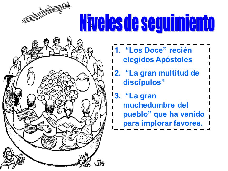 1. Los Doce recién elegidos Apóstoles 2. La gran multitud de discípulos 3. La gran muchedumbre del pueblo que ha venido para implorar favores.