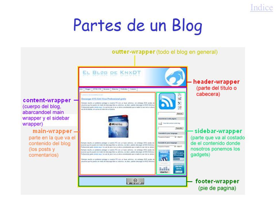 Partes de un Blog Indice