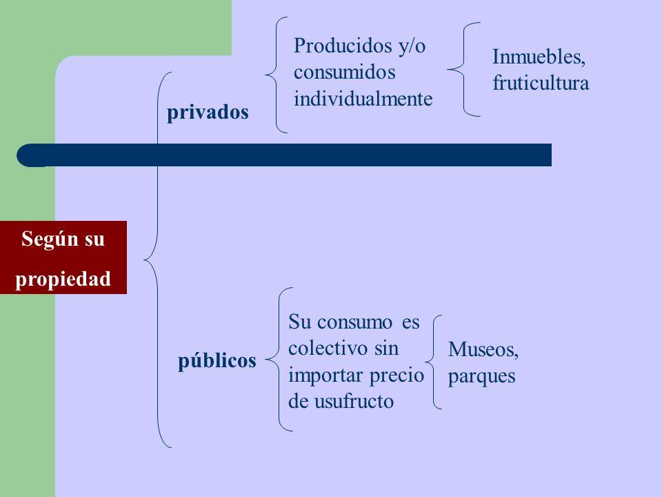 Según su propiedad privados públicos Producidos y/o consumidos individualmente Inmuebles, fruticultura Su consumo es colectivo sin importar precio de