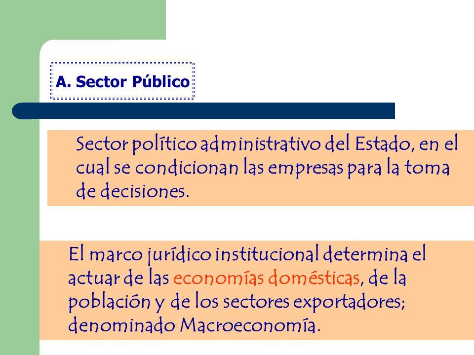 Sector político administrativo del Estado, en el cual se condicionan las empresas para la toma de decisiones. A. Sector Público El marco jurídico inst