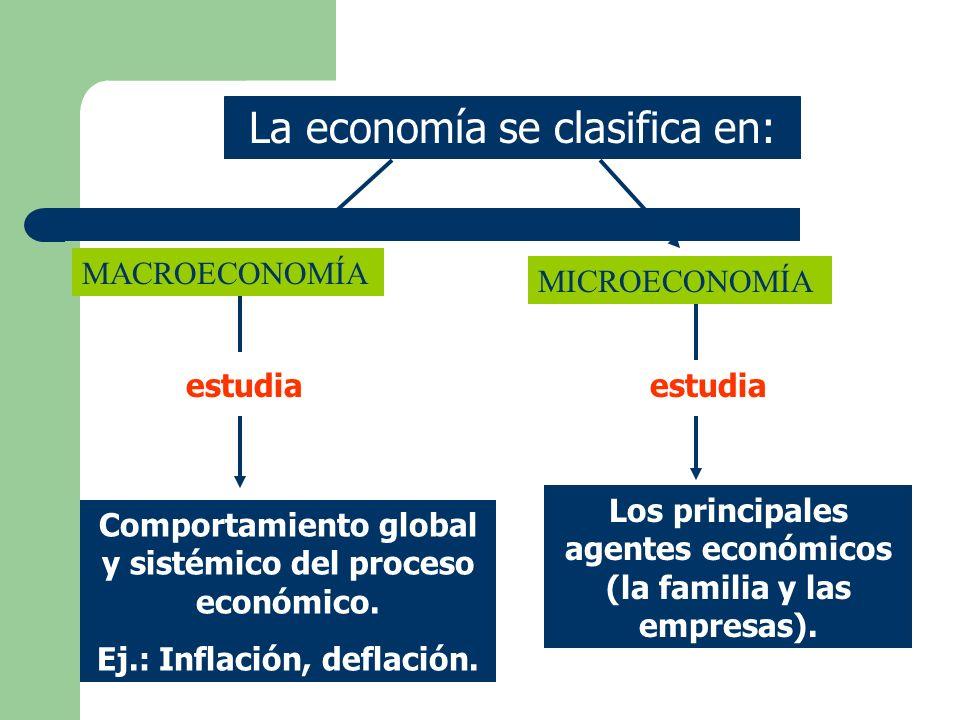 4.Los Agentes Económicos Tipos de Agentes Económicos A.