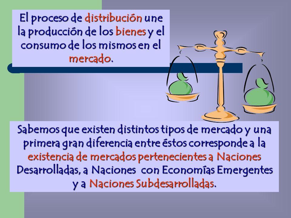 El proceso de distribución une la producción de los bienes y el consumo de los mismos en el mercado. Sabemos que existen distintos tipos de mercado y