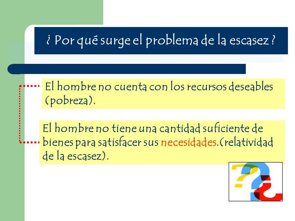 Formas de Participación Económica del Sector Público (Roles) 1.