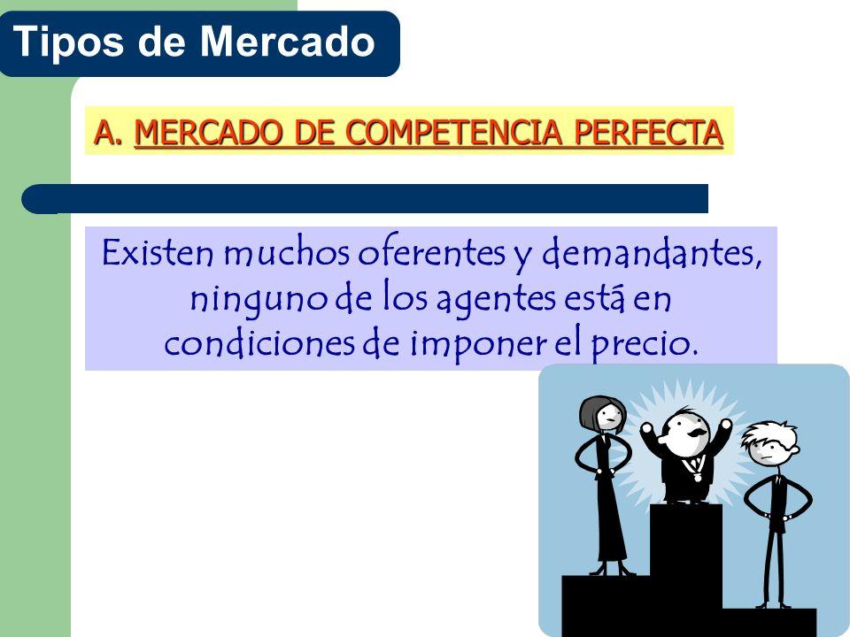 Tipos de Mercado A. MERCADO DE COMPETENCIA PERFECTA Existen muchos oferentes y demandantes, ninguno de los agentes está en condiciones de imponer el p
