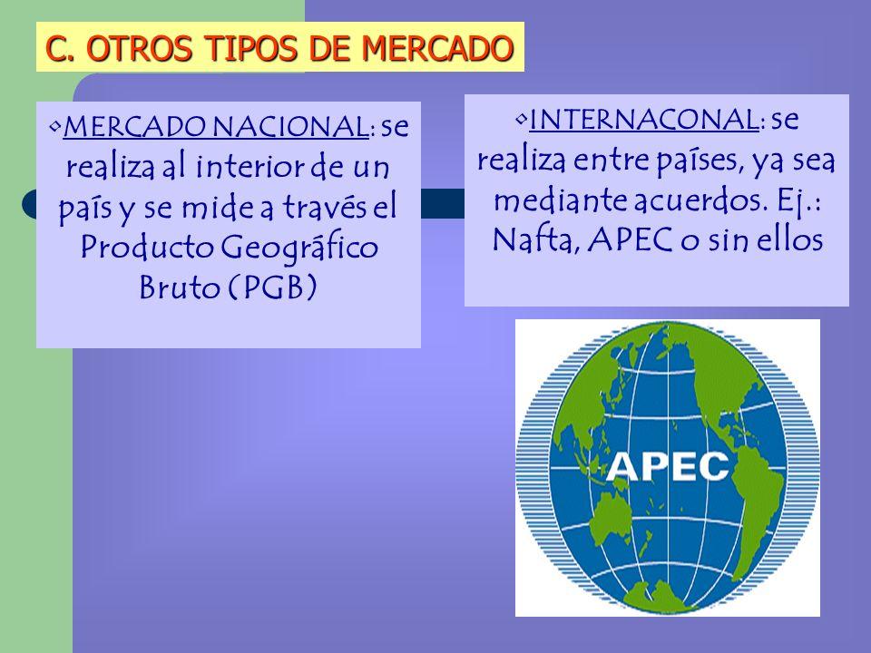 MERCADO NACIONAL: se realiza al interior de un país y se mide a través el Producto Geográfico Bruto (PGB) INTERNACONAL: se realiza entre países, ya se