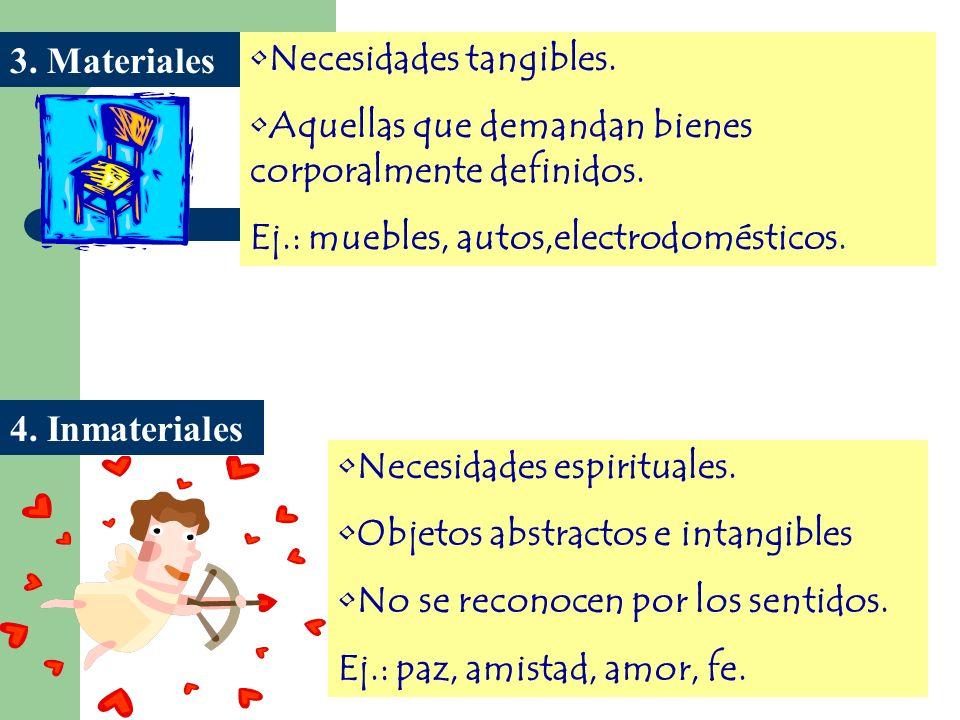 3. Materiales 4. Inmateriales Necesidades tangibles. Aquellas que demandan bienes corporalmente definidos. Ej.: muebles, autos,electrodomésticos. Nece