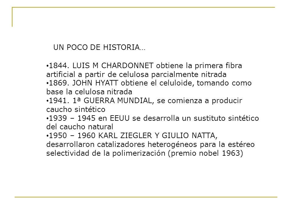 UN POCO DE HISTORIA… 1844. LUIS M CHARDONNET obtiene la primera fibra artificial a partir de celulosa parcialmente nitrada 1869. JOHN HYATT obtiene el