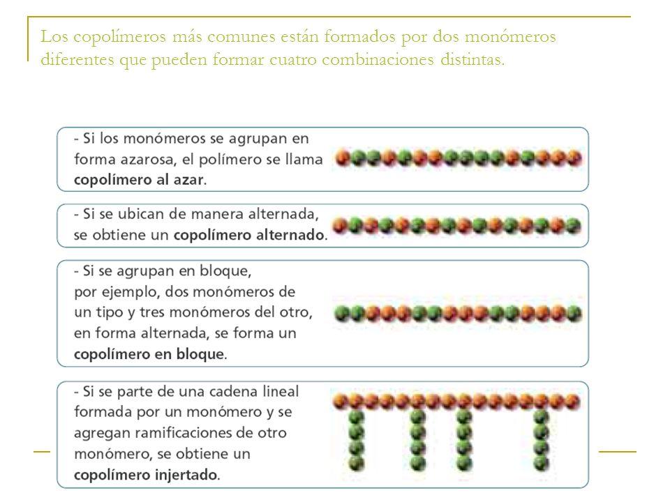 Los copolímeros más comunes están formados por dos monómeros diferentes que pueden formar cuatro combinaciones distintas.