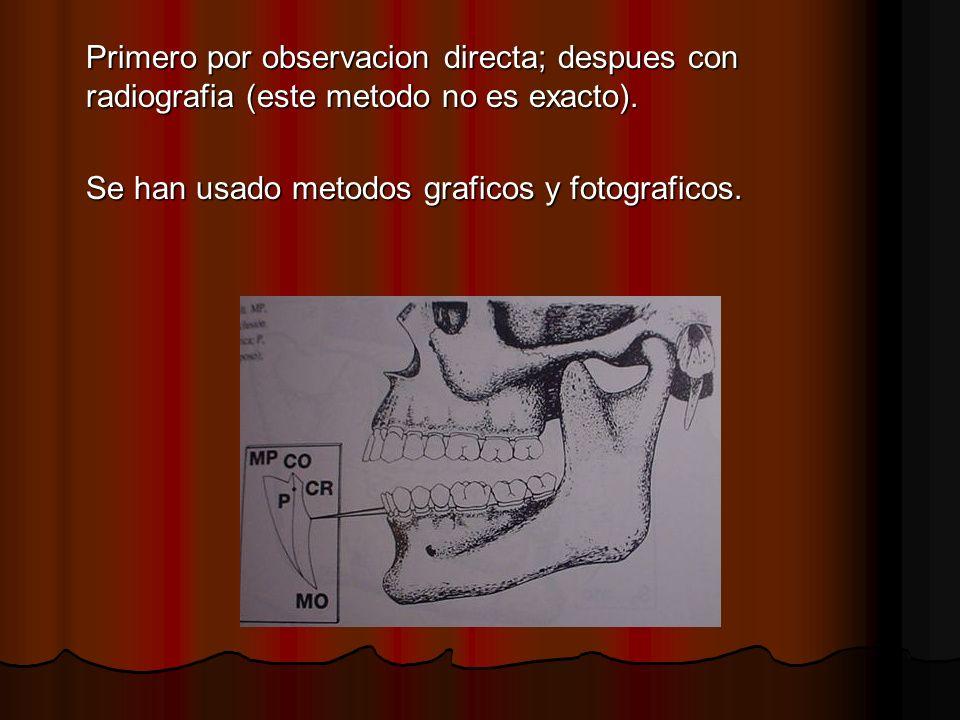 Primero por observacion directa; despues con radiografia (este metodo no es exacto). Se han usado metodos graficos y fotograficos.