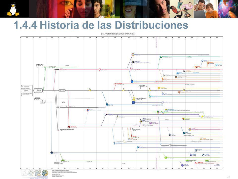 26© 2007 Linux. Todos los derechos reservados. 1.4.4 Historia de las Distribuciones