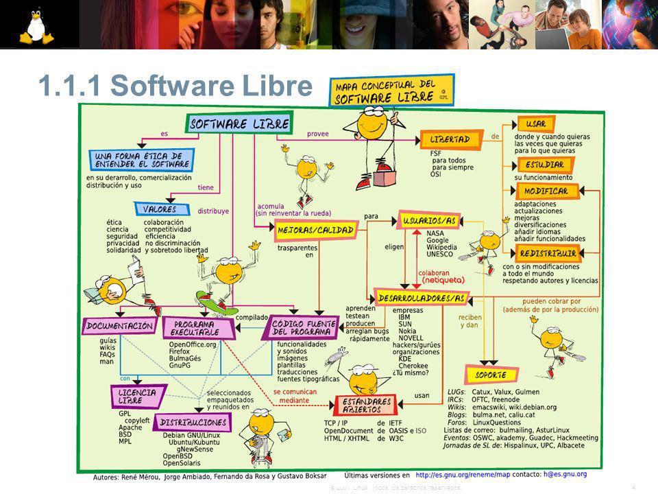 15© 2007 Linux. Todos los derechos reservados. 1.2.1 Evolución de Unix a Linux