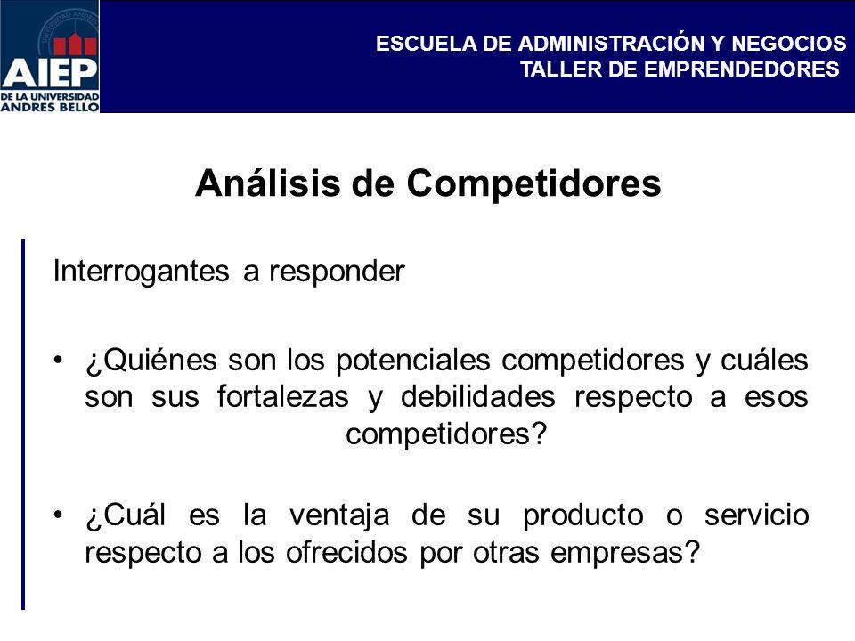 ESCUELA DE ADMINISTRACIÓN Y NEGOCIOS TALLER DE EMPRENDEDORES Análisis de Competidores Interrogantes a responder ¿Quiénes son los potenciales competido