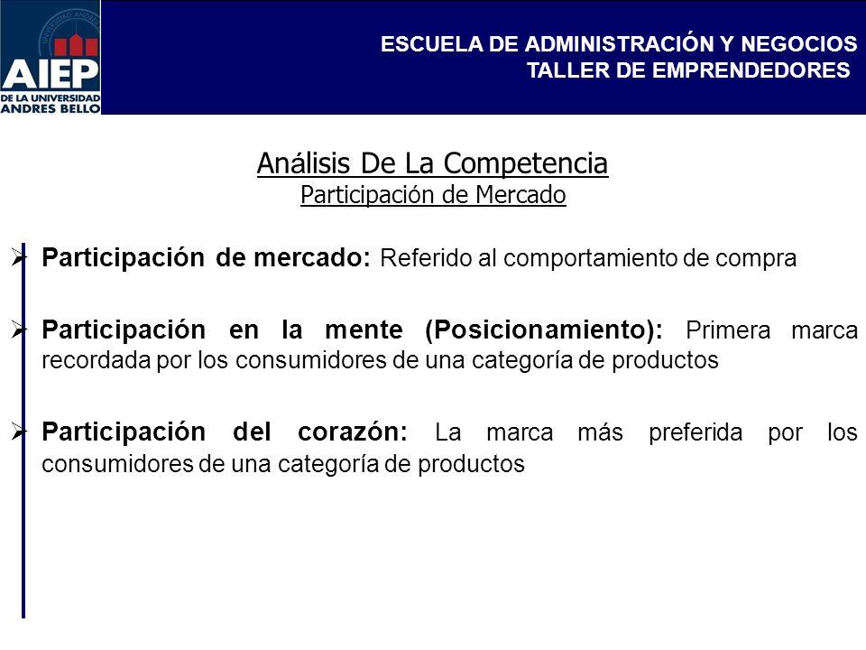 ESCUELA DE ADMINISTRACIÓN Y NEGOCIOS TALLER DE EMPRENDEDORES An á lisis De La Competencia Participaci ó n de Mercado Participación de mercado: Referid