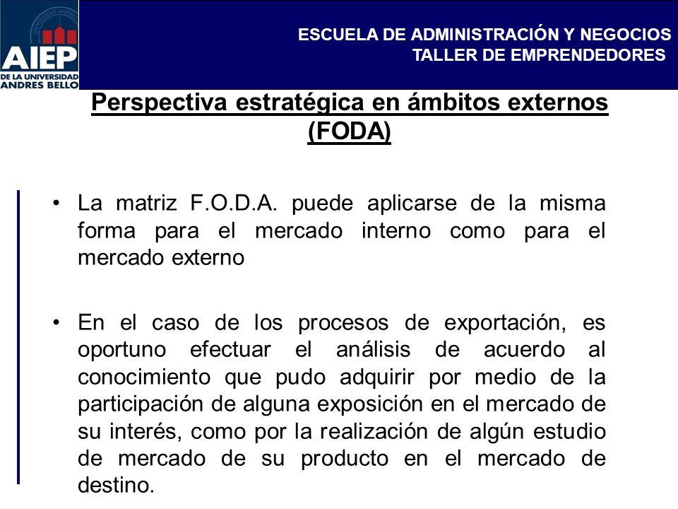 ESCUELA DE ADMINISTRACIÓN Y NEGOCIOS TALLER DE EMPRENDEDORES Perspectiva estratégica en ámbitos externos (FODA) La matriz F.O.D.A. puede aplicarse de