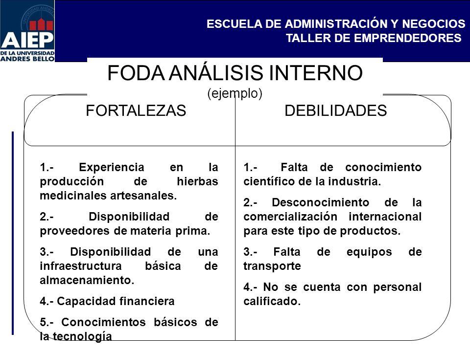 ESCUELA DE ADMINISTRACIÓN Y NEGOCIOS TALLER DE EMPRENDEDORES FODA ANÁLISIS INTERNO (ejemplo) FORTALEZASDEBILIDADES 1.- Experiencia en la producción de