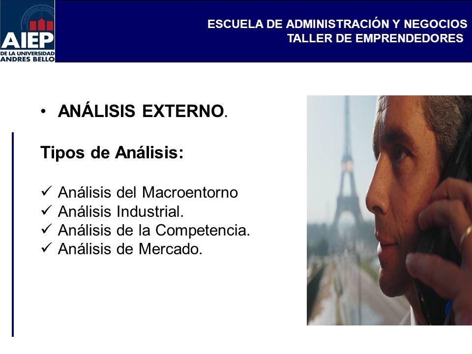 ESCUELA DE ADMINISTRACIÓN Y NEGOCIOS TALLER DE EMPRENDEDORES Análisis del Macroentorno