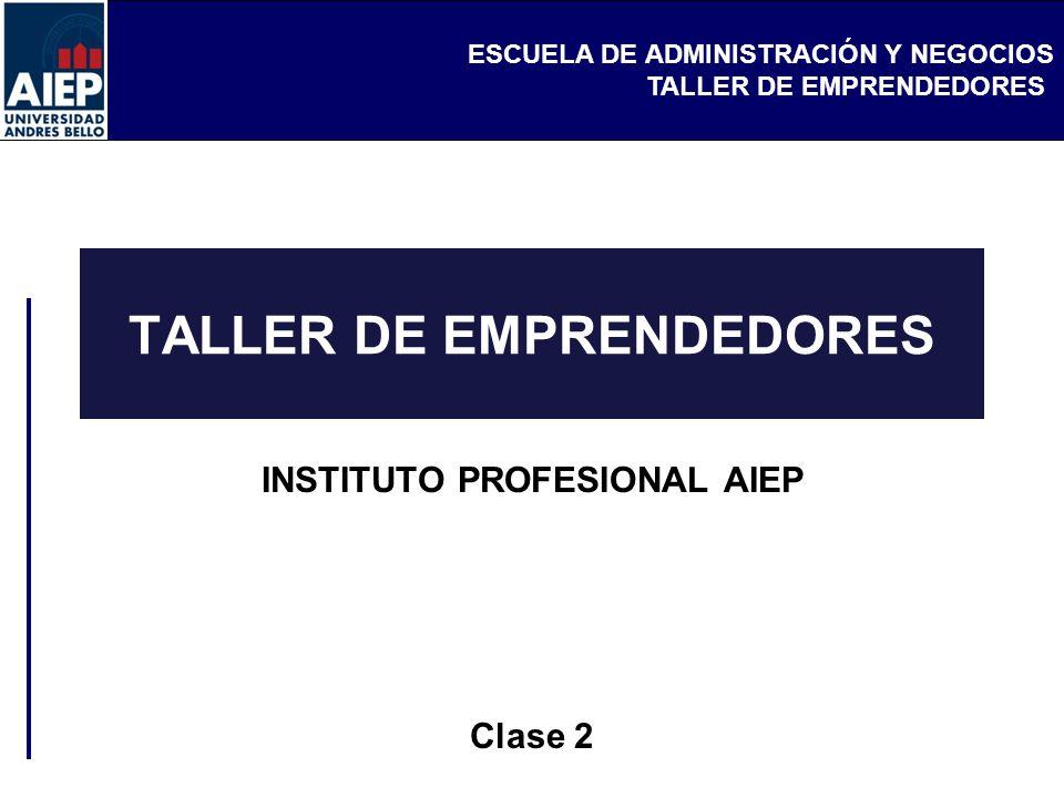 ESCUELA DE ADMINISTRACIÓN Y NEGOCIOS TALLER DE EMPRENDEDORES INSTITUTO PROFESIONAL AIEP Clase 2