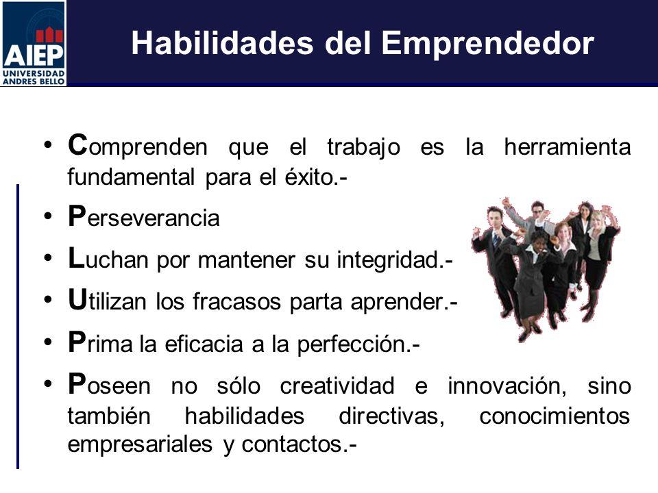 ESCUELA DE ADMINISTRACIÓN Y NEGOCIOS TALLER DE EMPRENDEDORES Habilidades del Emprendedor C omprenden que el trabajo es la herramienta fundamental para