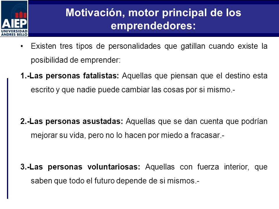 ESCUELA DE ADMINISTRACIÓN Y NEGOCIOS TALLER DE EMPRENDEDORES Motivación, motor principal de los emprendedores: Existen tres tipos de personalidades qu