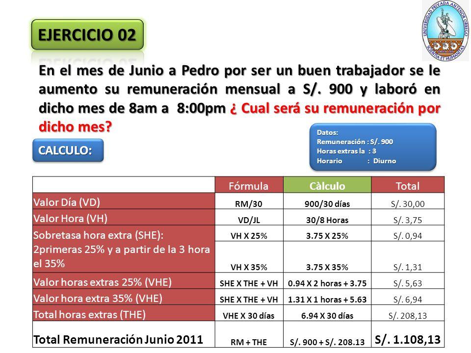 En el mes de Junio a Pedro por ser un buen trabajador se le aumento su remuneración mensual a S/.