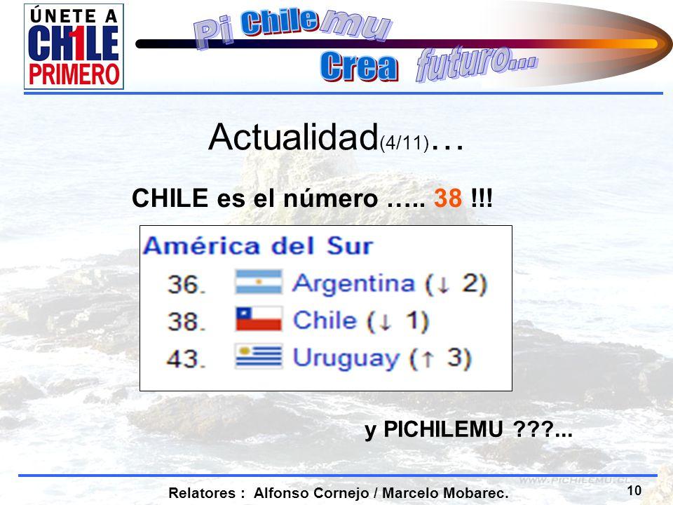 10 Relatores : Alfonso Cornejo / Marcelo Mobarec. Actualidad (4/11) … CHILE es el número …..