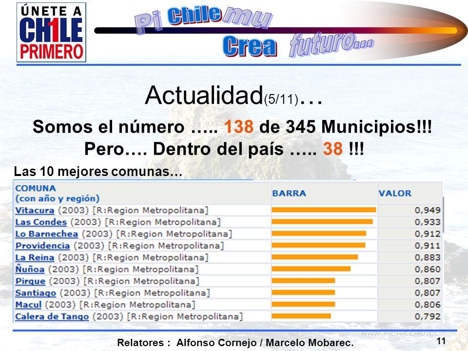 11 Relatores : Alfonso Cornejo / Marcelo Mobarec. Actualidad (5/11) … Somos el número …..
