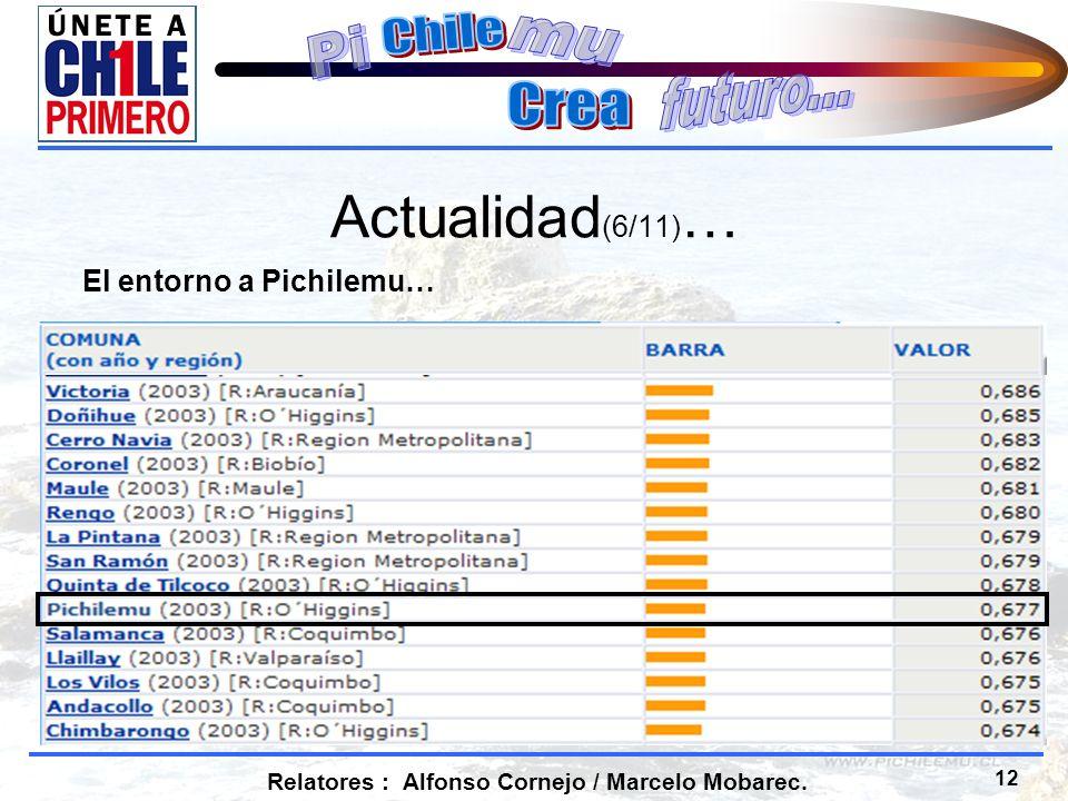 12 Relatores : Alfonso Cornejo / Marcelo Mobarec. Actualidad (6/11) … El entorno a Pichilemu…