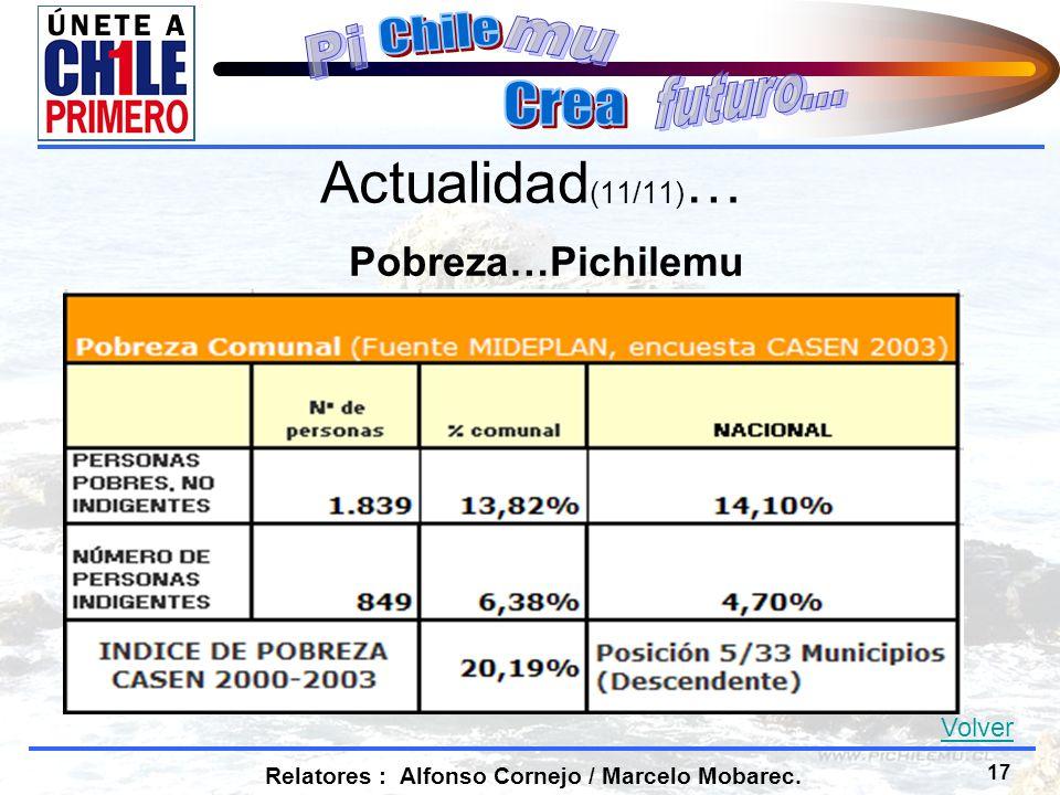 17 Relatores : Alfonso Cornejo / Marcelo Mobarec. Actualidad (11/11) … Pobreza…Pichilemu Volver