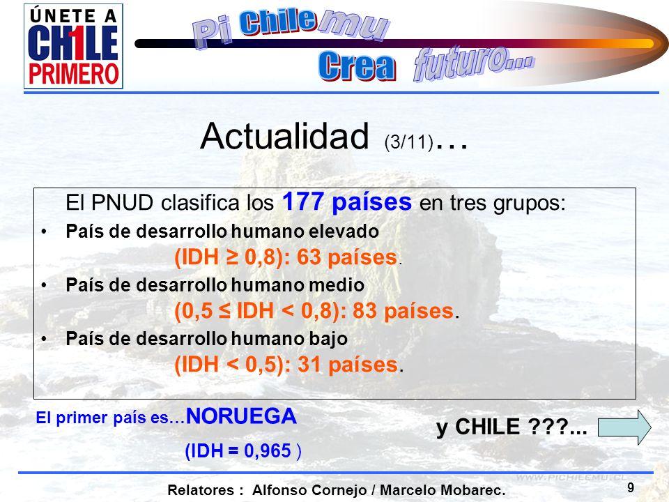 10 Relatores : Alfonso Cornejo / Marcelo Mobarec.Actualidad (4/11) … CHILE es el número …..