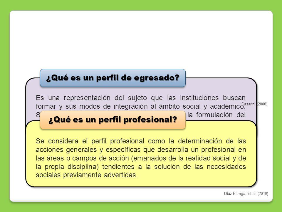 Necesitamos ser docentes que, antes que otra cosa, seamos educadores señala Pérez (s.f.).